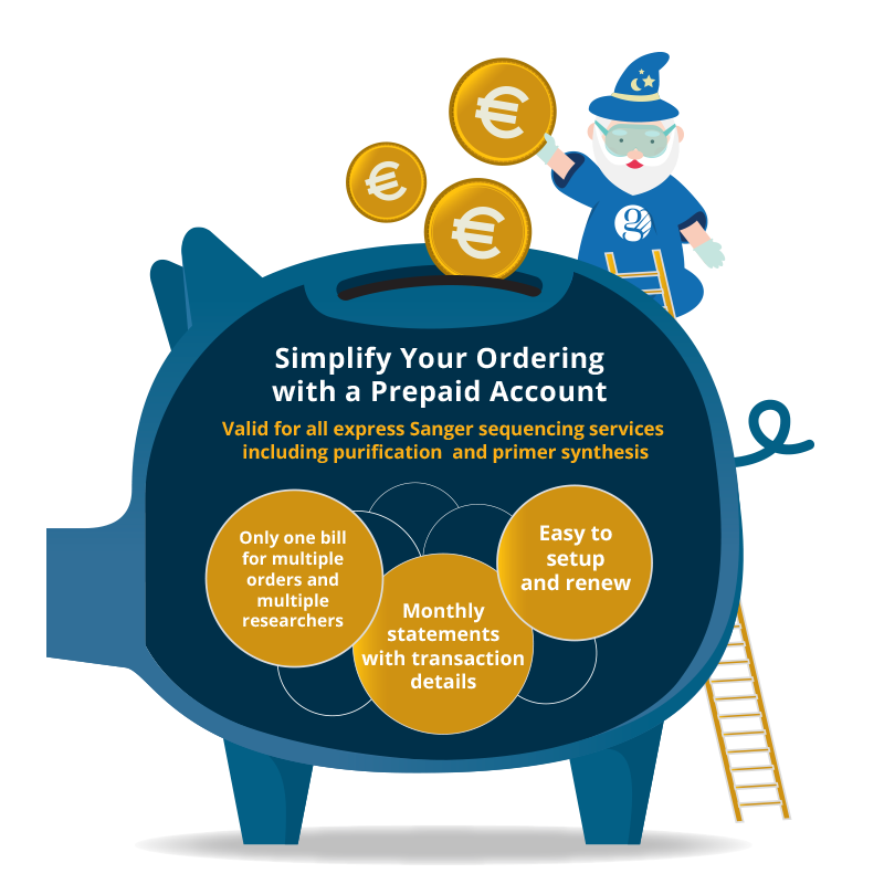 Simplify Your Ordering with a Prepaid Account