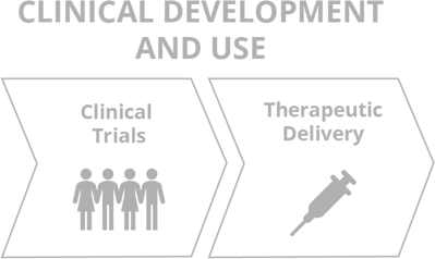Clinical_Development_And_Use@3x-1