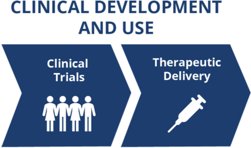 Clinical_Development_and_Use@3x