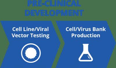 Pre-Clinical_Development@3x-1